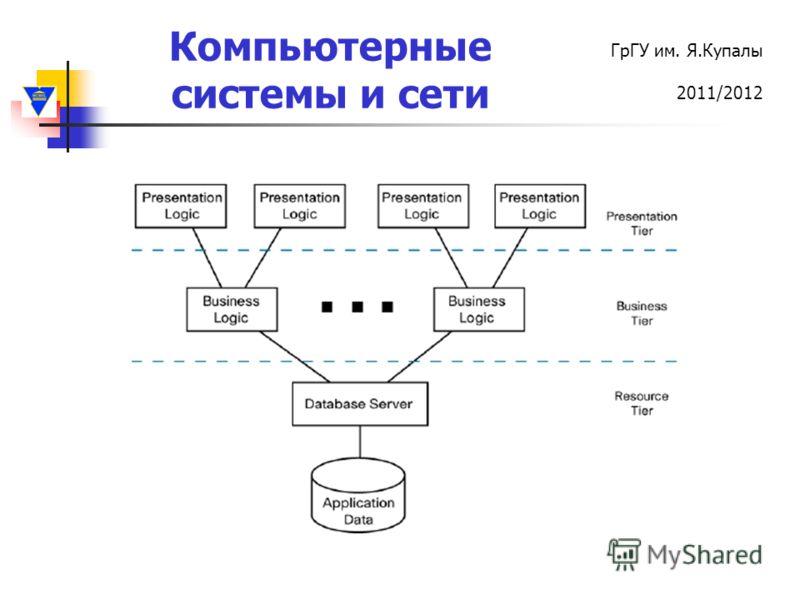Компьютерные системы и сети ГрГУ им. Я.Купалы 2011/2012