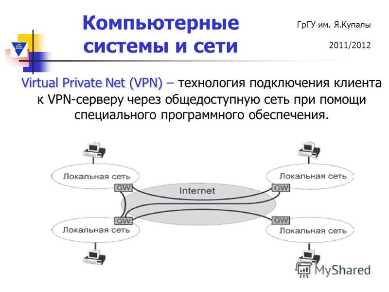 Компьютерные системы и сети ГрГУ им. Я.Купалы 2011/2012 Virtual Private Net (VPN) Virtual Private Net (VPN) – технология подключения клиента к VPN-серверу через общедоступную сеть при помощи специального программного обеспечения.