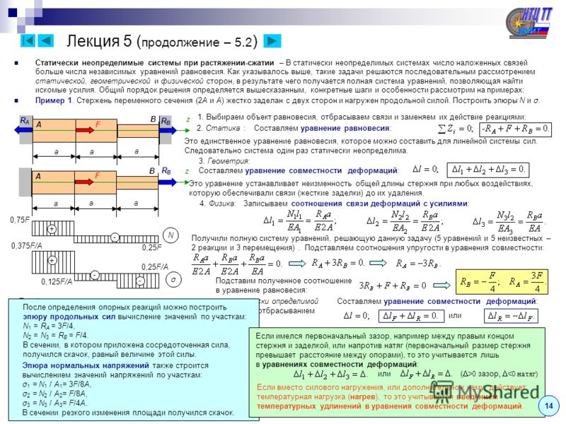 Лекция 5 13 Определение перемещений при растяжении-сжатии – Рассмотрим стержень, нагруженный растягивающей силой F. Выделим на расстоянии z участок длиной dz. Удлинение этого участка dz равно перемещению второй его границы относительно первой dw. Деф