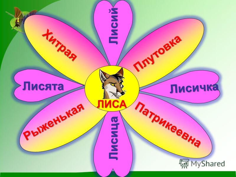 Хитрая Плутовка Патрикеевна Рыженькая ЛИСА