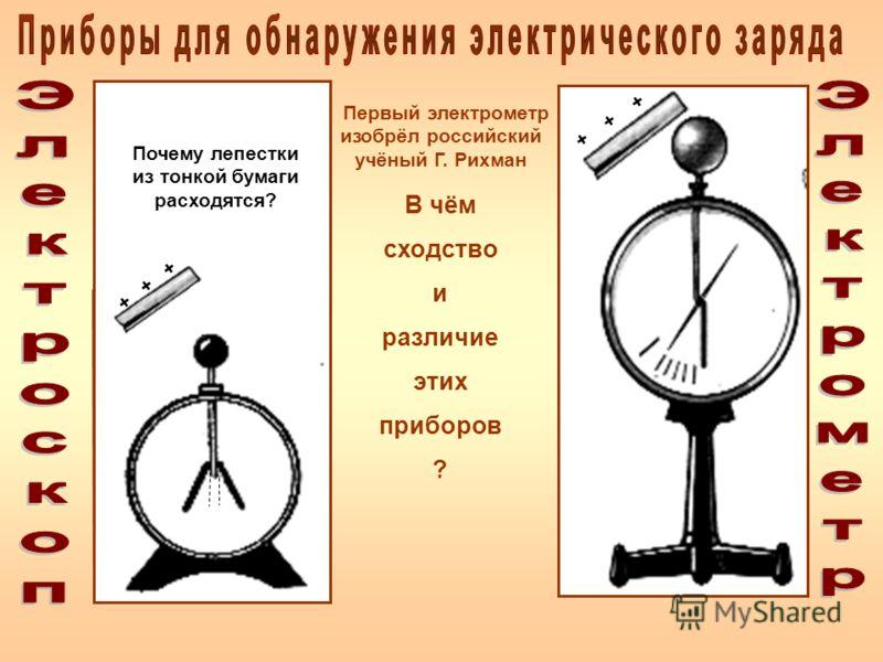 В чём сходство и различие этих приборов ? Почему лепестки из тонкой бумаги расходятся? + + + Первый электрометр изобрёл российский учёный Г. Рихман