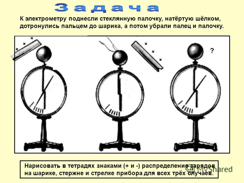 К электрометру поднесли стеклянную палочку, натёртую шёлком, дотронулись пальцем до шарика, а потом убрали палец и палочку. Нарисовать в тетрадях знаками (+ и -) распределение зарядов на шарике, стержне и стрелке прибора для всех трёх случаев. + + +