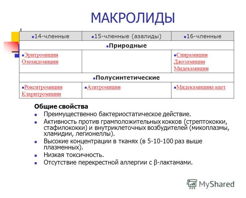 МАКРОЛИДЫ Общие свойства Преимущественно бактериостатическое действие. Активность против грамположительных кокков (стрептококки, стафилококки) и внутр