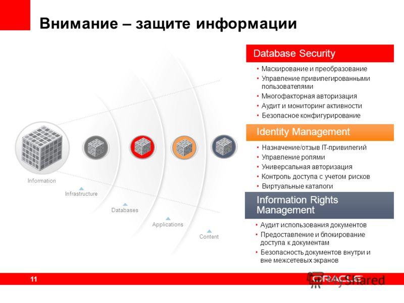 11 Databases Applications Content Infrastructure Information Маскирование и преобразование Управление привилегированными пользователями Многофакторная авторизация Аудит и мониторинг активности Безопасное конфигурирование Identity Management Informati