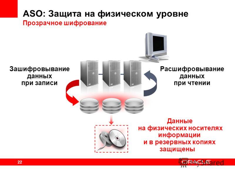22 ASO: Защита на физическом уровне Прозрачное шифрование Данные на физических носителях информации и в резервных копиях защищены Расшифровывание данных при чтении Зашифровывание данных при записи