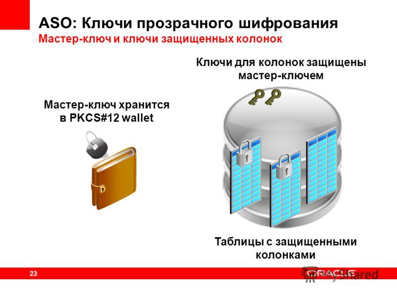 23 Ключи для колонок защищены мастер-ключем ASO: Ключи прозрачного шифрования Мастер-ключ и ключи защищенных колонок Таблицы с защищенными колонками Мастер-ключ хранится в PKCS#12 wallet