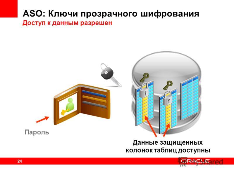 24 Данные защищенных колонок таблиц доступны ASO: Ключи прозрачного шифрования Доступ к данным разрешен Пароль