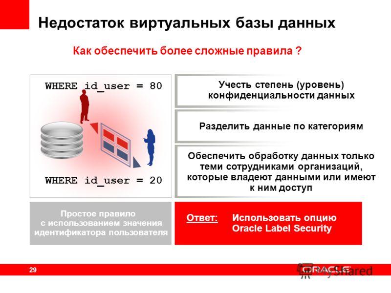 29 Недостаток виртуальных базы данных WHERE id_user = 80 WHERE id_user = 20 Простое правило с использованием значения идентификатора пользователя Учесть степень (уровень) конфиденциальности данных Разделить данные по категориям Обеспечить обработку д