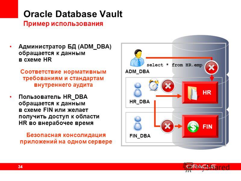34 Oracle Database Vault Пример использования ADM_DBA select * from HR.emp HR_DBA FIN_DBA HR FIN Администратор БД (ADM_DBA) обращается к данным в схеме HR Пользователь HR_DBA обращается к данным в схеме FIN или желает получить доступ к области HR во