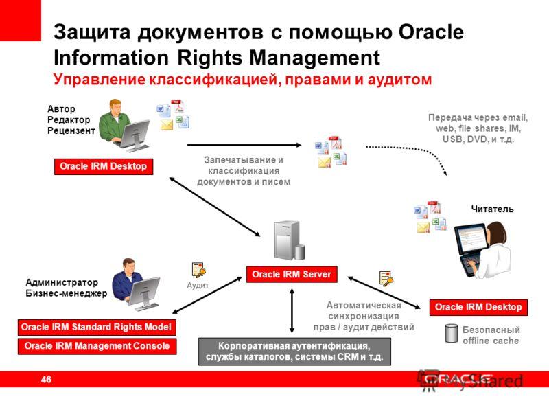 46 Защита документов с помощью Oracle Information Rights Management Управление классификацией, правами и аудитом Oracle IRM Standard Rights Model Администратор Бизнес-менеджер Аудит Oracle IRM Management Console Автор Редактор Рецензент Oracle IRM De