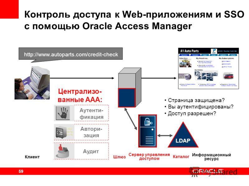 59 Контроль доступа к Web-приложениям и SSO с помощью Oracle Access Manager http://www.autoparts.com/credit-check Страница защищена? Вы аутентифицированы? Доступ разрешен? Информационный ресурс Клиент LDAP Сервер управления доступом Шлюз Аутенти- фик