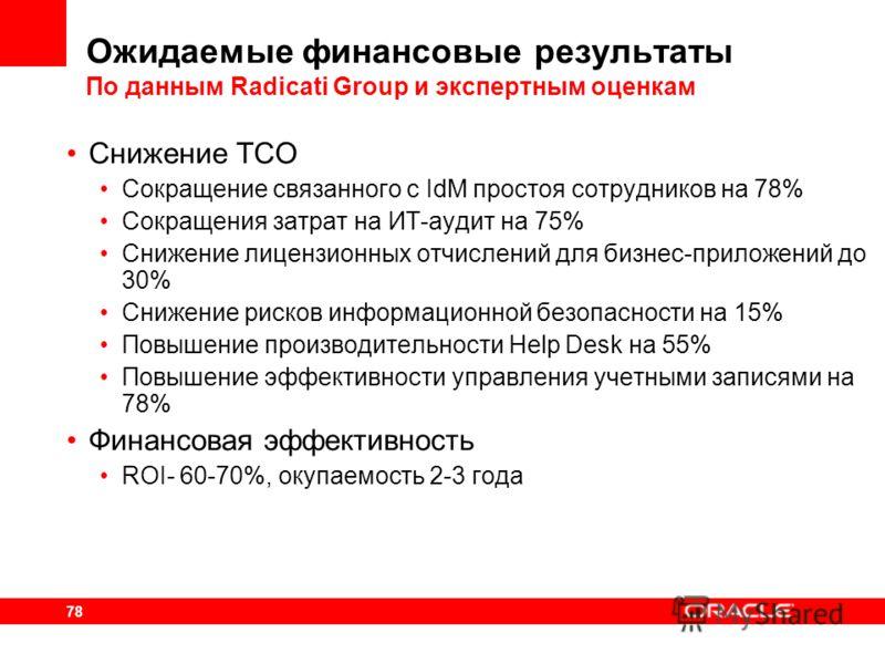 78 Ожидаемые финансовые результаты По данным Radicati Group и экспертным оценкам Снижение TCO Сокращение связанного с IdM простоя сотрудников на 78% Сокращения затрат на ИТ-аудит на 75% Снижение лицензионных отчислений для бизнес-приложений до 30% Сн