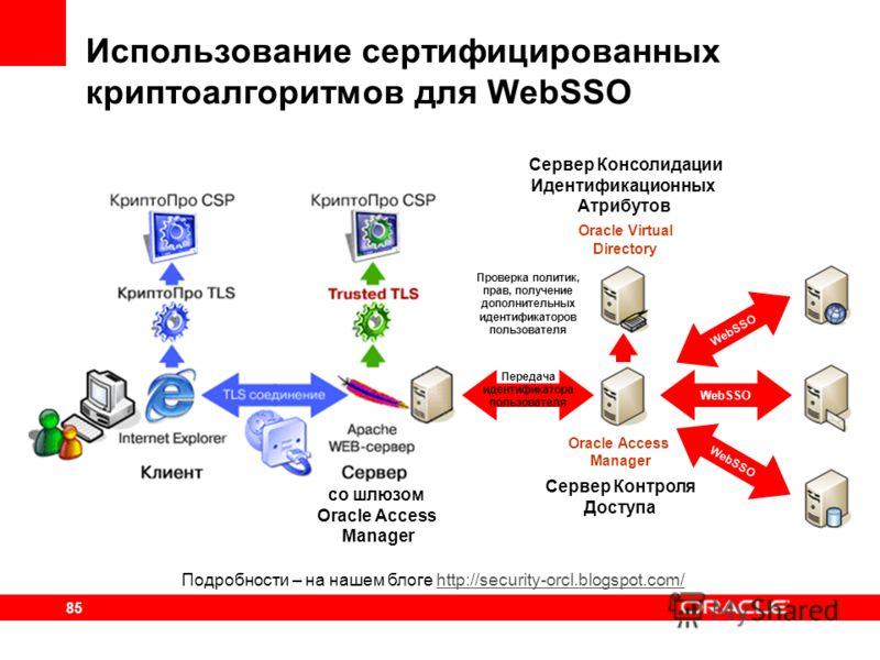 85 Использование сертифицированных криптоалгоритмов для WebSSO Подробности – на нашем блоге http://security-orcl.blogspot.com/http://security-orcl.blogspot.com/ WebSSO Oracle Access Manager Сервер Контроля Доступа Сервер Консолидации Идентификационны