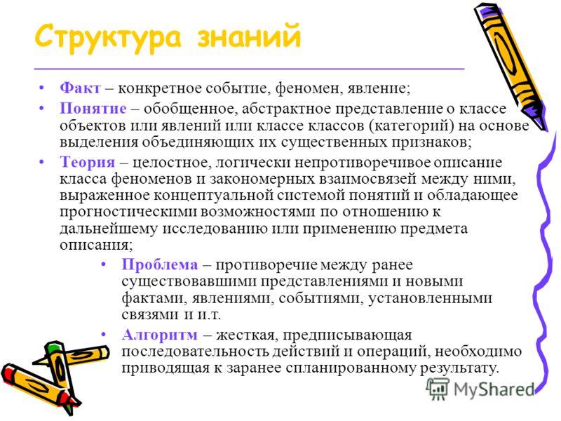 Структура знаний _________________________________________________ Факт – конкретное событие, феномен, явление; Понятие – обобщенное, абстрактное представление о классе объектов или явлений или классе классов (категорий) на основе выделения объединяю