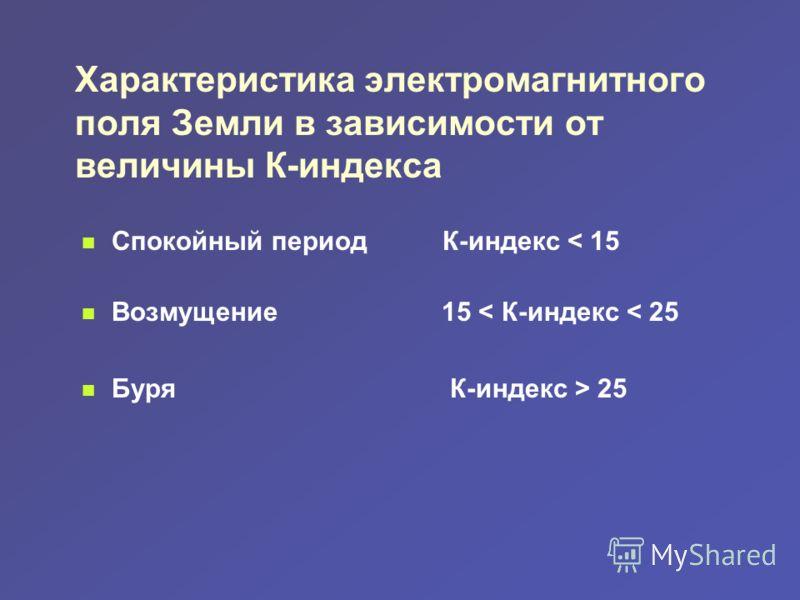 Характеристика электромагнитного поля Земли в зависимости от величины К-индекса Спокойный период К-индекс < 15 Возмущение 15 < К-индекс < 25 Буря К-индекс > 25