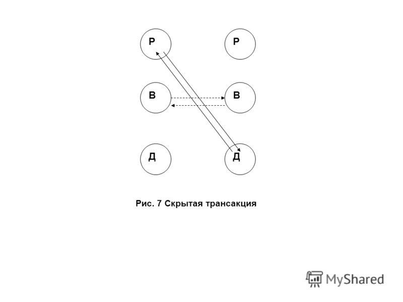 РР В ДД В Рис. 7 Скрытая трансакция
