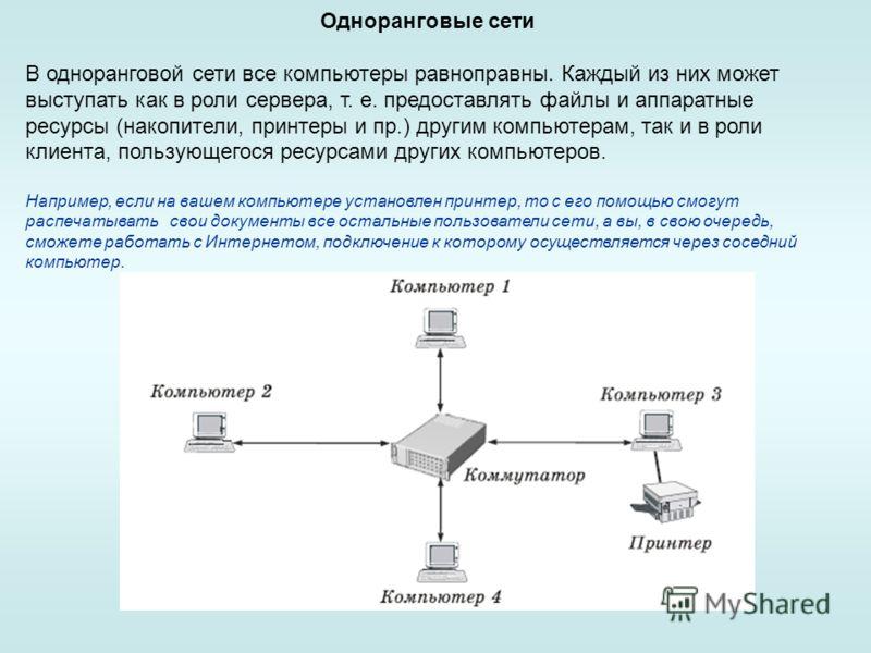 Одноранговые сети В одноранговой сети все компьютеры равноправны. Каждый из них может выступать как в роли сервера, т. е. предоставлять файлы и аппаратные ресурсы (накопители, принтеры и пр.) другим компьютерам, так и в роли клиента, пользующегося ре