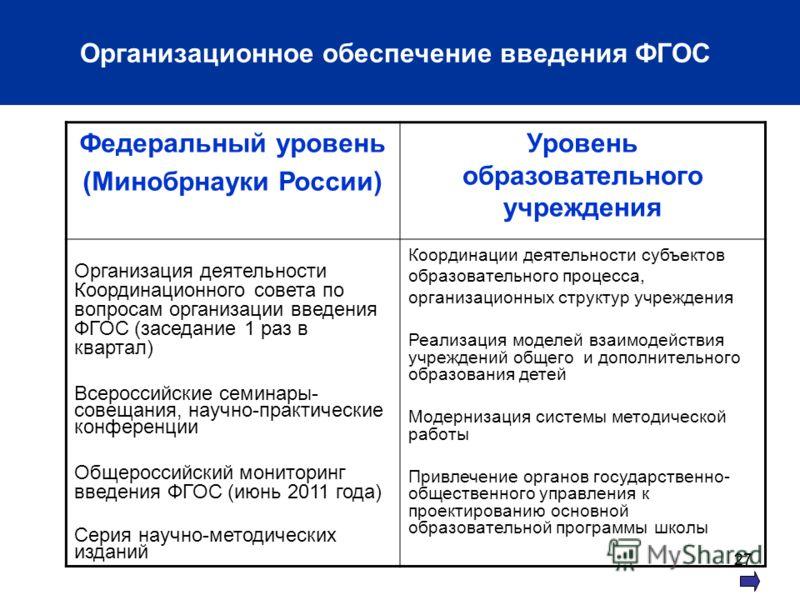 27 Организационное обеспечение введения ФГОС Федеральный уровень (Минобрнауки России) Уровень образовательного учреждения Организация деятельности Координационного совета по вопросам организации введения ФГОС (заседание 1 раз в квартал) Всероссийские