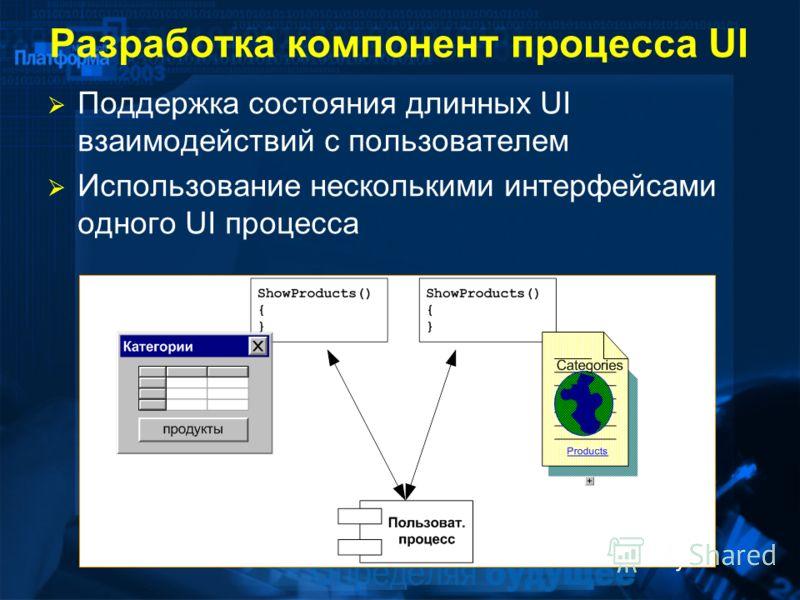 Разработка компонент процесса UI Поддержка состояния длинных UI взаимодействий с пользователем Использование несколькими интерфейсами одного UI процесса