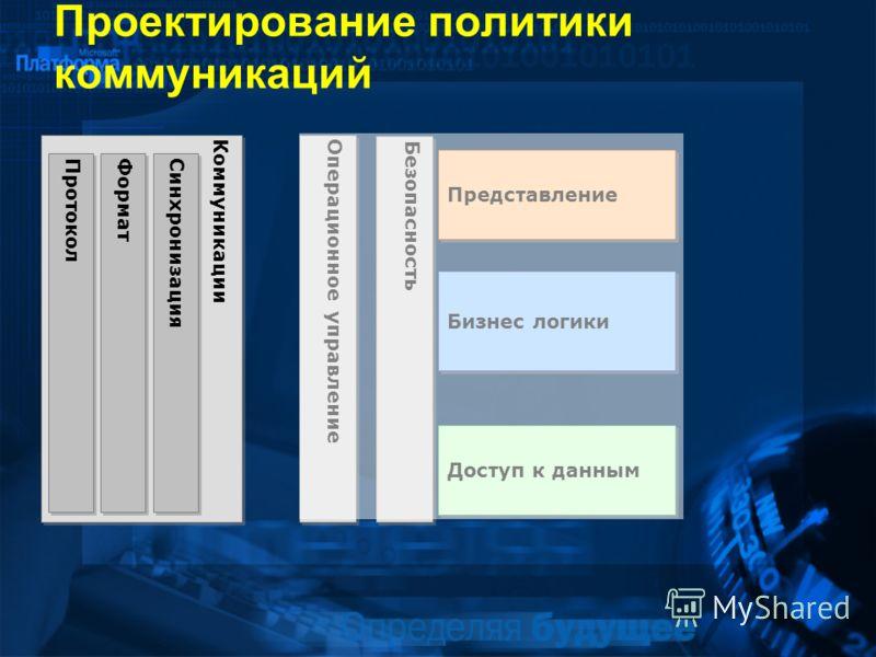 Безопасность Операционное управление Проектирование политики коммуникаций Представление Бизнес логики Доступ к данным Коммуникации Формат Синхронизация Протокол