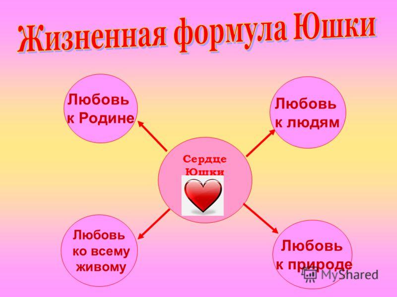 Сердце Юшки Любовь к людям Любовь к природе Любовь к Родине Любовь ко всему живому