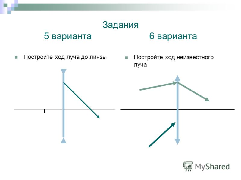 Задания 5 варианта 6 варианта Постройте ход луча до линзы Постройте ход неизвестного луча