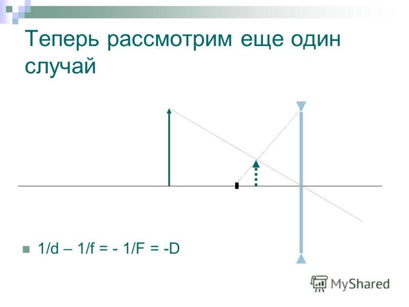 Теперь рассмотрим еще один случай 1/d – 1/f = - 1/F = -D