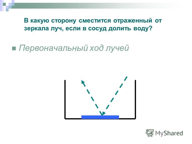 В какую сторону сместится отраженный от зеркала луч, если в сосуд долить воду? Первоначальный ход лучей