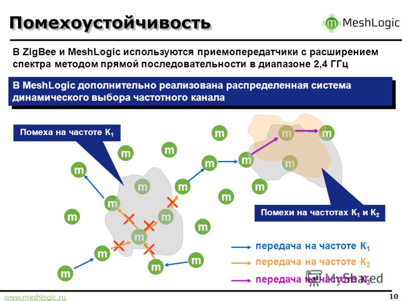 www.meshlogic.ru 10 ПомехоустойчивостьПомехоустойчивость В ZigBee и MeshLogic используются приемопередатчики с расширением спектра методом прямой последовательности в диапазоне 2,4 ГГц В MeshLogic дополнительно реализована распределенная система дина