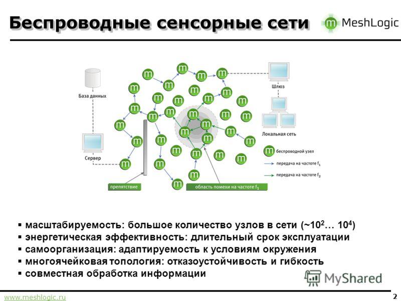 www.meshlogic.ru 2 Беспроводные сенсорные сети масштабируемость: большое количество узлов в сети (~10 2 … 10 4 ) энергетическая эффективность: длительный срок эксплуатации самоорганизация: адаптируемость к условиям окружения многоячейковая топология: