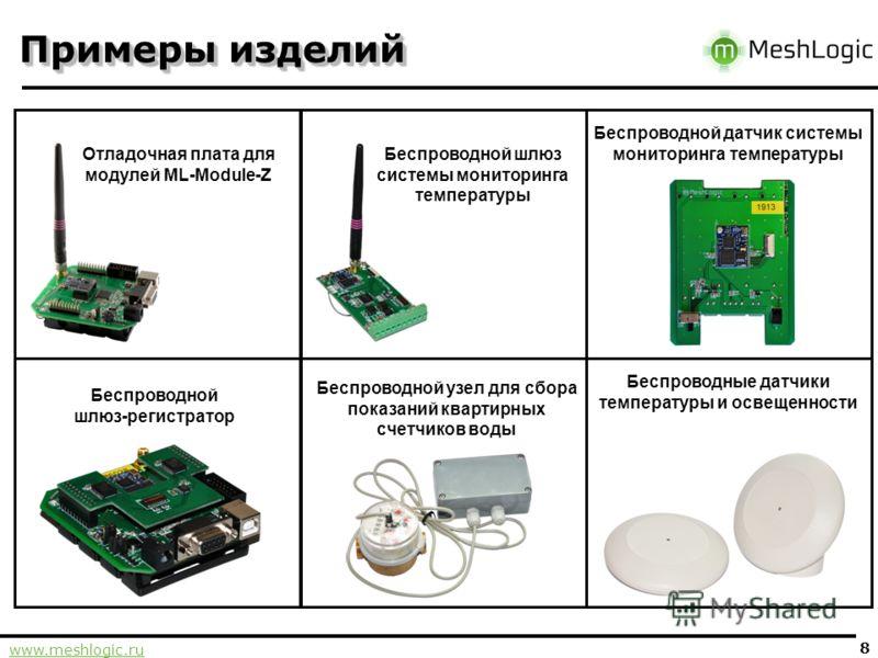 www.meshlogic.ru 8 Примеры изделий Отладочная плата для модулей ML-Module-Z Беспроводной шлюз системы мониторинга температуры Беспроводной датчик системы мониторинга температуры Беспроводной шлюз-регистратор Беспроводной узел для сбора показаний квар