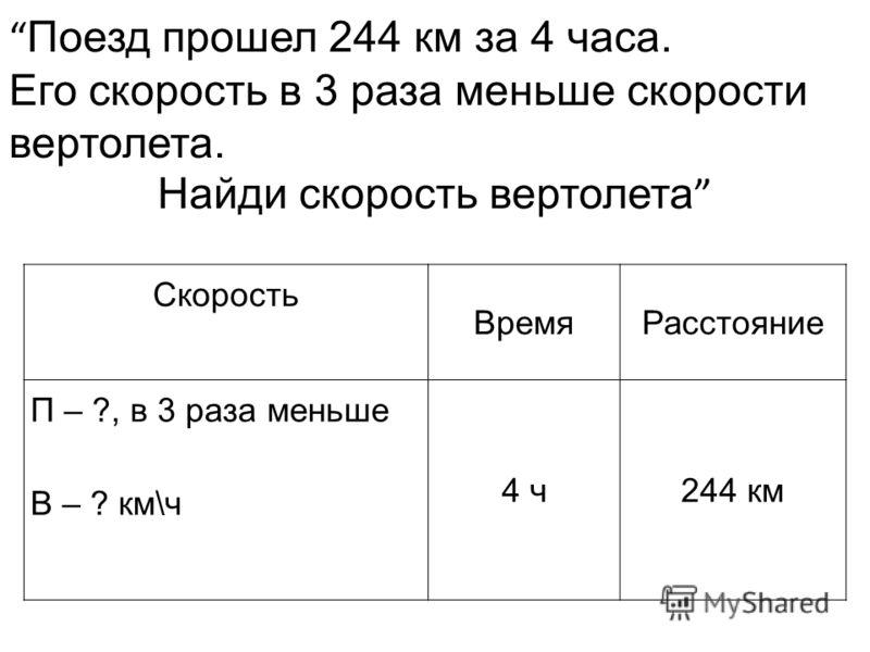 Скорость ВремяРасстояние П – ?, в 3 раза меньше В – ? км\ч 4 ч244 км Поезд прошел 244 км за 4 часа. Его скорость в 3 раза меньше скорости вертолета. Найди скорость вертолета