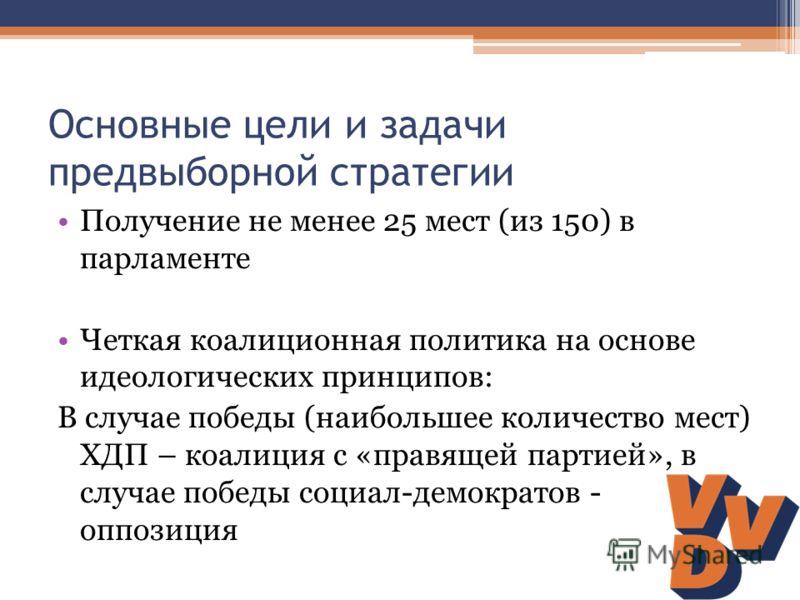 Основные цели и задачи предвыборной стратегии Получение не менее 25 мест (из 150) в парламенте Четкая коалиционная политика на основе идеологических принципов: В случае победы (наибольшее количество мест) ХДП – коалиция с «правящей партией», в случае