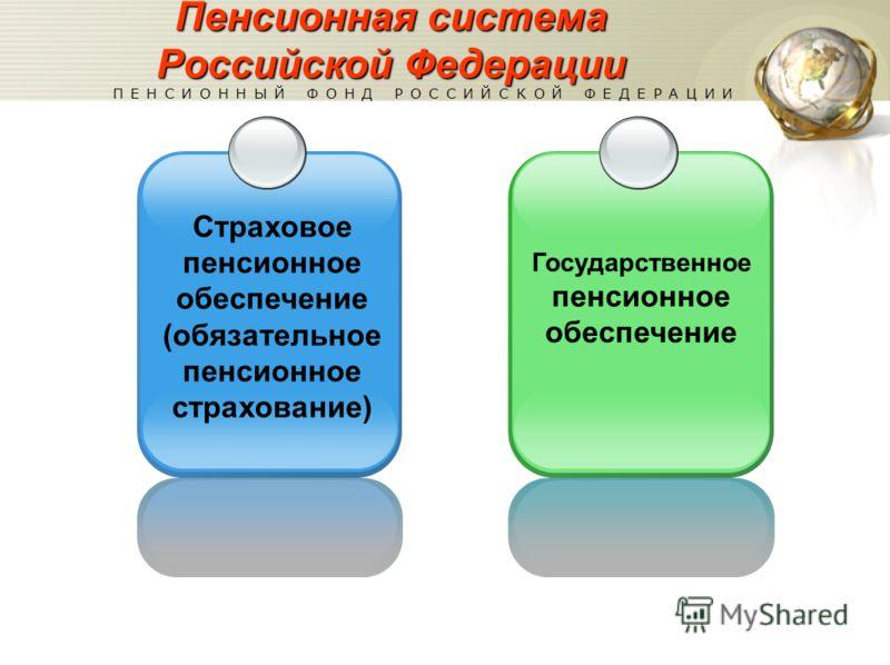 Пенсионная система Российской Федерации Страховое пенсионное обеспечение (обязательное пенсионное страхование) Государственное пенсионное обеспечение ПЕНСИОННЫЙ ФОНД РОССИЙСКОЙ ФЕДЕРАЦИИ
