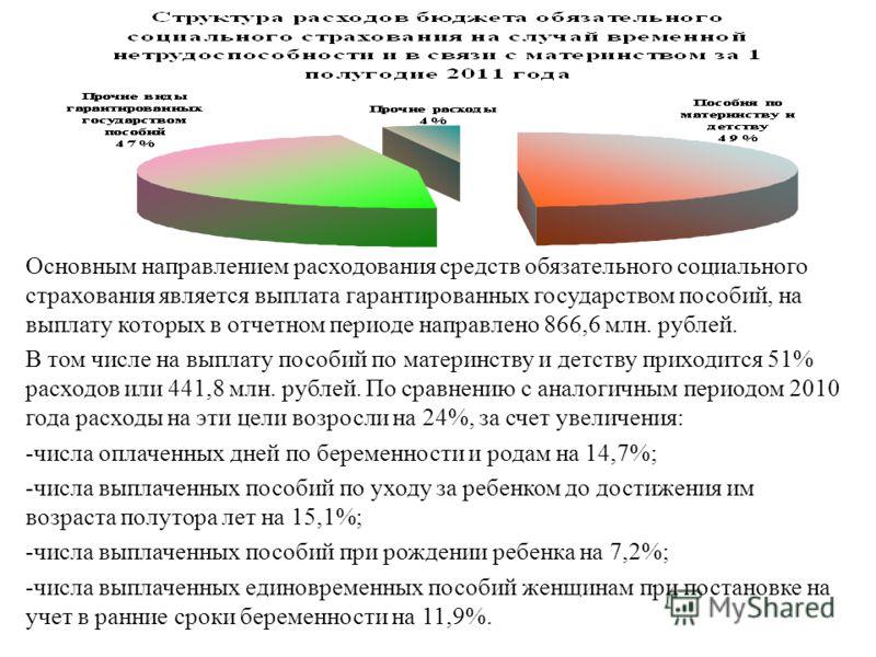 Основным направлением расходования средств обязательного социального страхования является выплата гарантированных государством пособий, на выплату которых в отчетном периоде направлено 866,6 млн. рублей. В том числе на выплату пособий по материнству