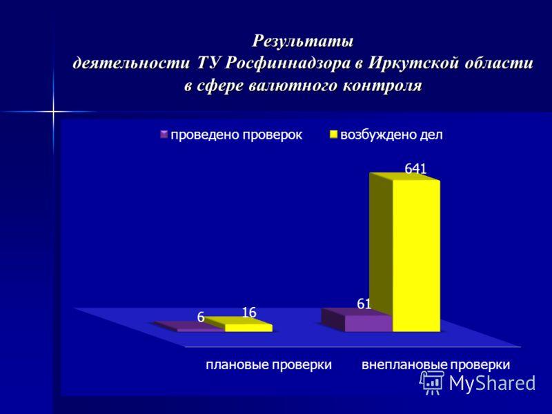 Результаты деятельности ТУ Росфиннадзора в Иркутской области в сфере валютного контроля