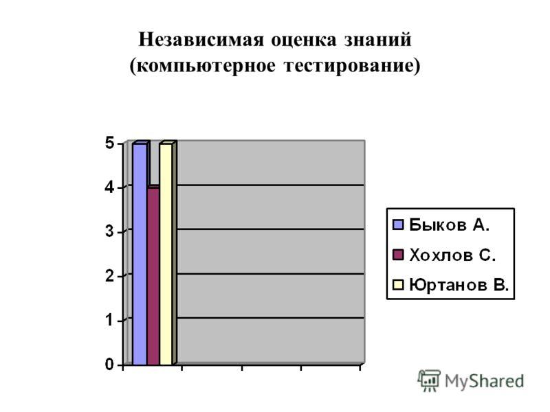 Независимая оценка знаний (компьютерное тестирование)