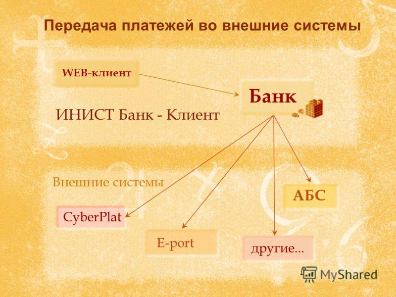 Внешние системы Передача платежей во внешние системы E-port CyberPlat ИНИСТ Банк - Клиент другие... АБС WEB-клиент Банк