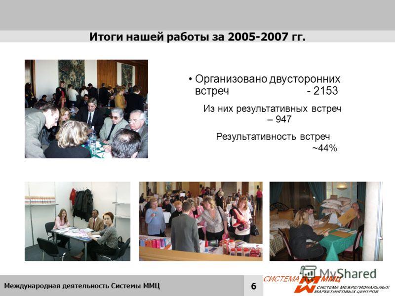 Международная деятельность Системы ММЦ 6 Итоги нашей работы за 2005-2007 гг. Организовано двусторонних встреч - 2153 Из них результативных встреч – 947 Результативность встреч ~44%
