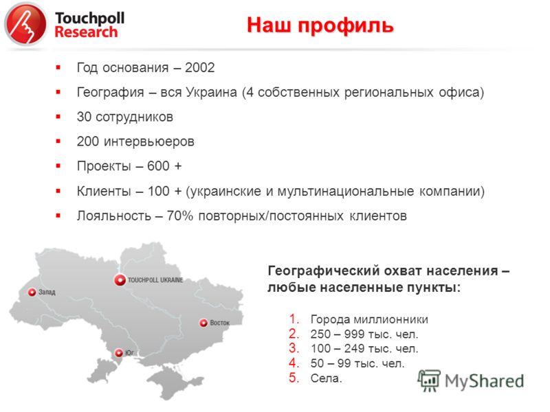 Год основания – 2002 География – вся Украина (4 собственных региональных офиса) 30 сотрудников 200 интервьюеров Проекты – 600 + Клиенты – 100 + (украинские и мультинациональные компании) Лояльность – 70% повторных/постоянных клиентов Наш профиль Геог