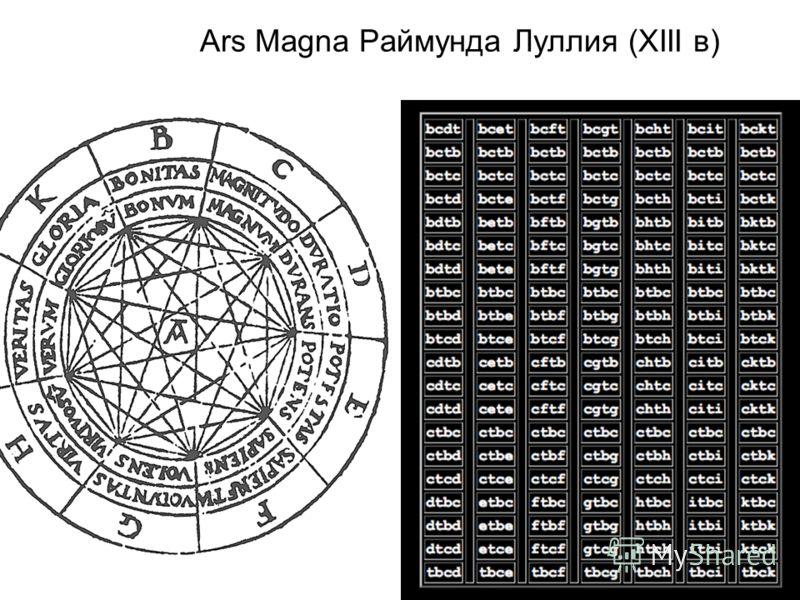 Ars Magna Раймунда Луллия (XIII в)