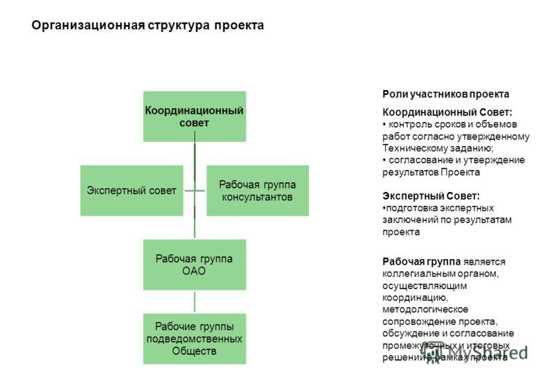 Этап 3 Шаг 5 Построение системы стимулирования на основе КПЭ Шаг 5 Построение системы стимулирования на основе КПЭ Этап 2 Основные этапы и результаты проекта Этап 1 Шаг 4 Разработка системы льгот и компенсаций Шаг 4 Разработка системы льгот и компенс
