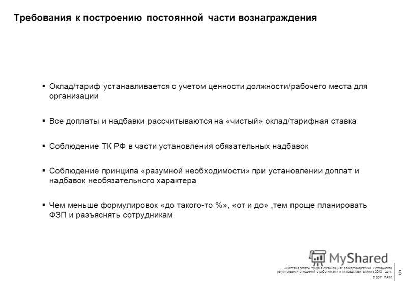 Трудовой кодекс Российской Федерации с изменениями на 31