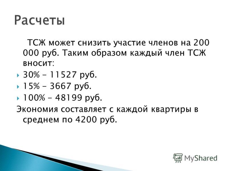 ТСЖ может снизить участие членов на 200 000 руб. Таким образом каждый член ТСЖ вносит: 30% - 11527 руб. 15% - 3667 руб. 100% - 48199 руб. Экономия составляет с каждой квартиры в среднем по 4200 руб.