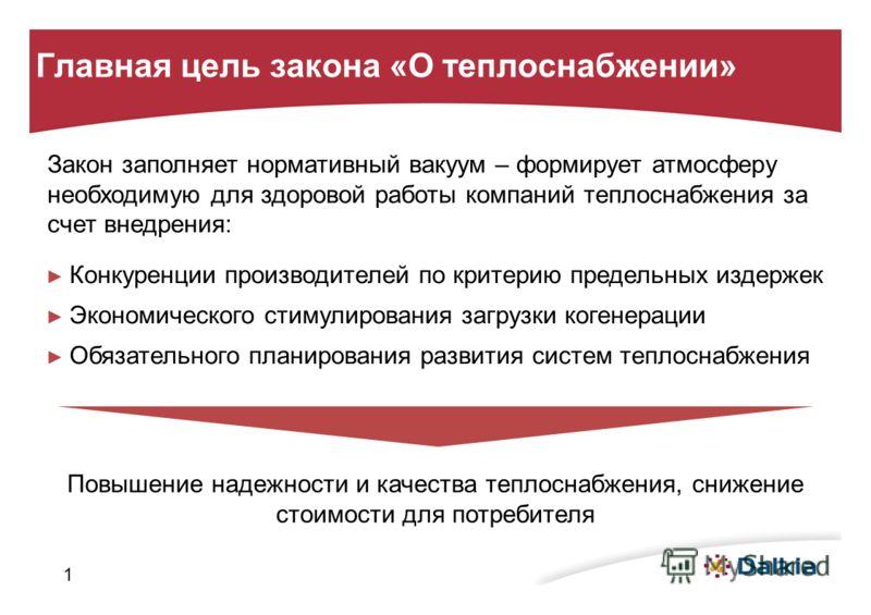 РАЗВИТИЕ КОНКУРЕНЦИИ ЗА РЫНОК ТЕПЛОСНАБЖЕНИЯ Москва 07 09 2010