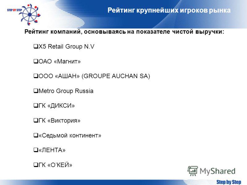Рейтинг крупнейших игроков рынка Рейтинг компаний, основываясь на показателе чистой выручки: X5 Retail Group N.V ОАО «Магнит» ООО «АШАН» (GROUPE AUCHA