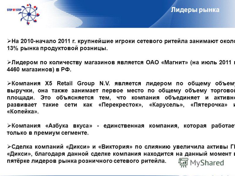 Лидеры рынка На 2010-начало 2011 г. крупнейшие игроки сетевого ритейла занимают около 13% рынка продуктовой розницы. Лидером по количеству магазинов является ОАО «Магнит» (на июль 2011 г. 4460 магазинов) в РФ. Компания X5 Retail Group N.V. является л