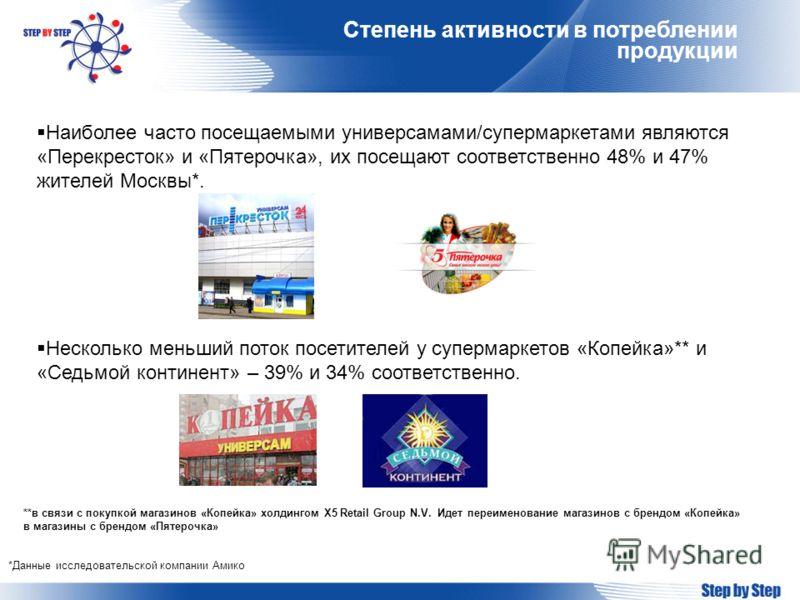 Степень активности в потреблении продукции Наиболее часто посещаемыми универсамами/супермаркетами являются «Перекресток» и «Пятерочка», их посещают со