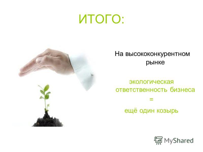 ИТОГО: На высококонкурентном рынке экологическая ответственность бизнеса = ещё один козырь