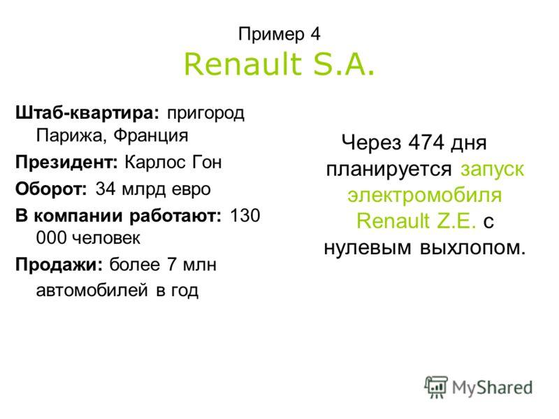 Пример 4 Renault S.A. Штаб-квартира: пригород Парижа, Франция Президент: Карлос Гон Оборот: 34 млрд евро В компании работают: 130 000 человек Продажи: более 7 млн автомобилей в год Через 474 дня планируется запуск электромобиля Renault Z.E. с нулевым